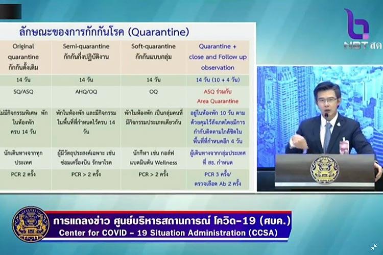 Pressetalsmann Taweesin Visanuyothin lanserte på dagens pressekonferanse nye karantenebetegnelser.